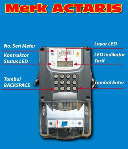 meter-prabayar-pln-actaris